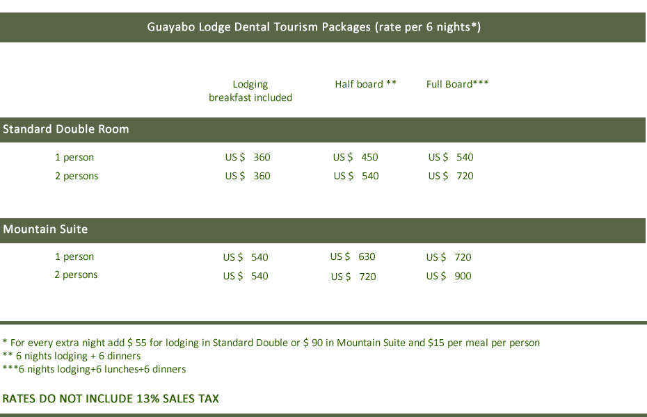 rates-for-dental-tourism2-fw